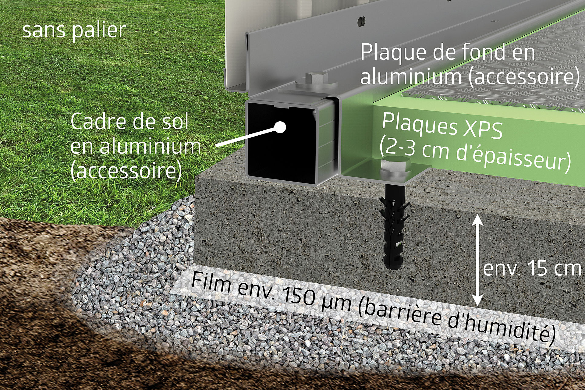 16+ Etancheite abri de jardin sur dalle beton ideas in 2021