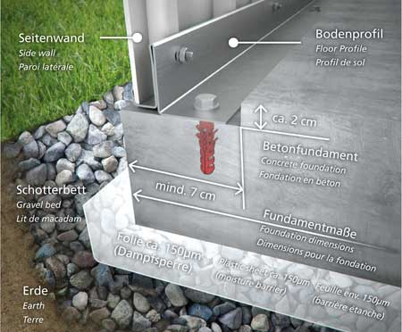 biohort betonfundament. Black Bedroom Furniture Sets. Home Design Ideas